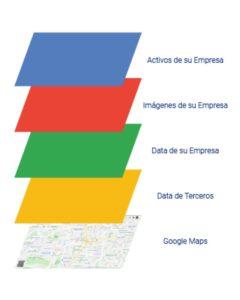 google maps, gis software, marketing branding españa