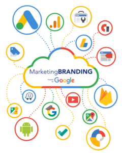 mkt dixital, marketing branding